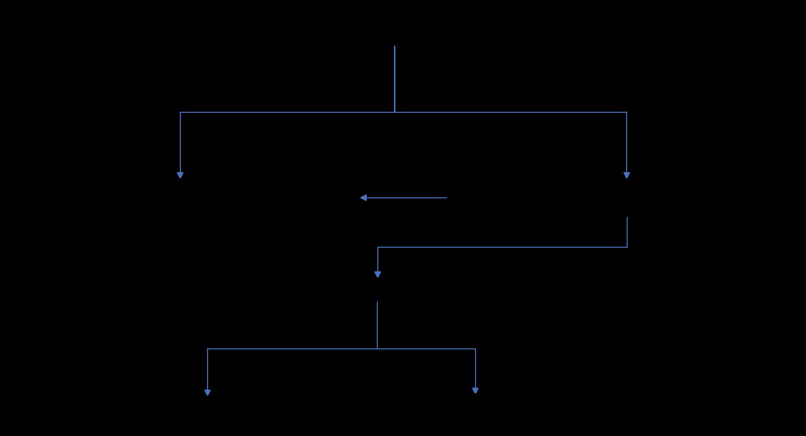 standard_connect_flowchart.png